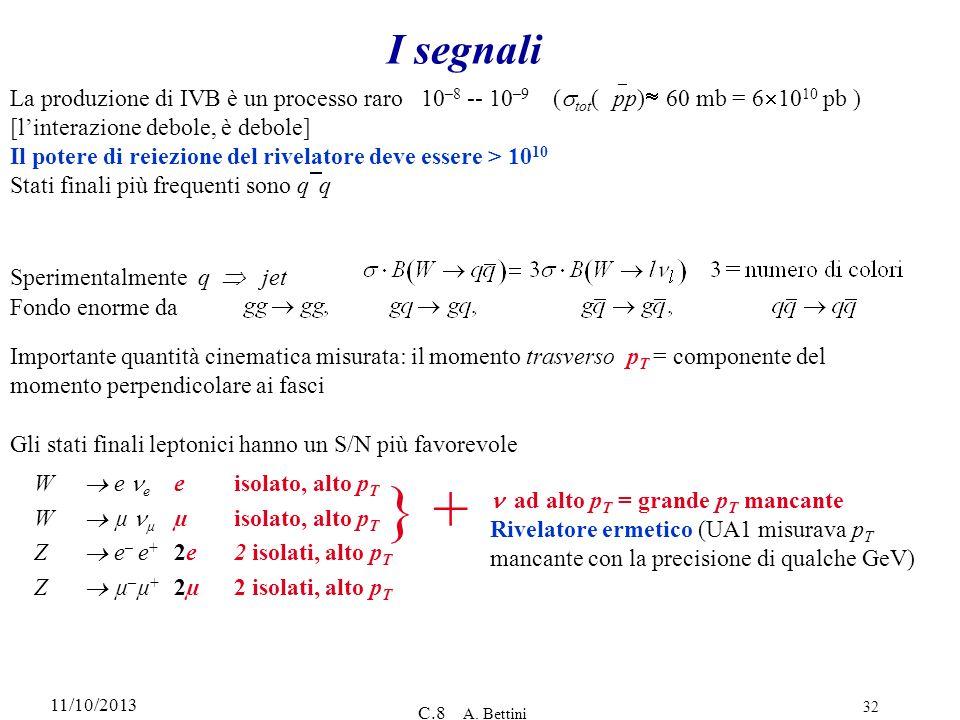 I segnali La produzione di IVB è un processo raro 10–8 -- 10–9 (stot(≠pp) 60 mb = 61010 pb ) [l'interazione debole, è debole]